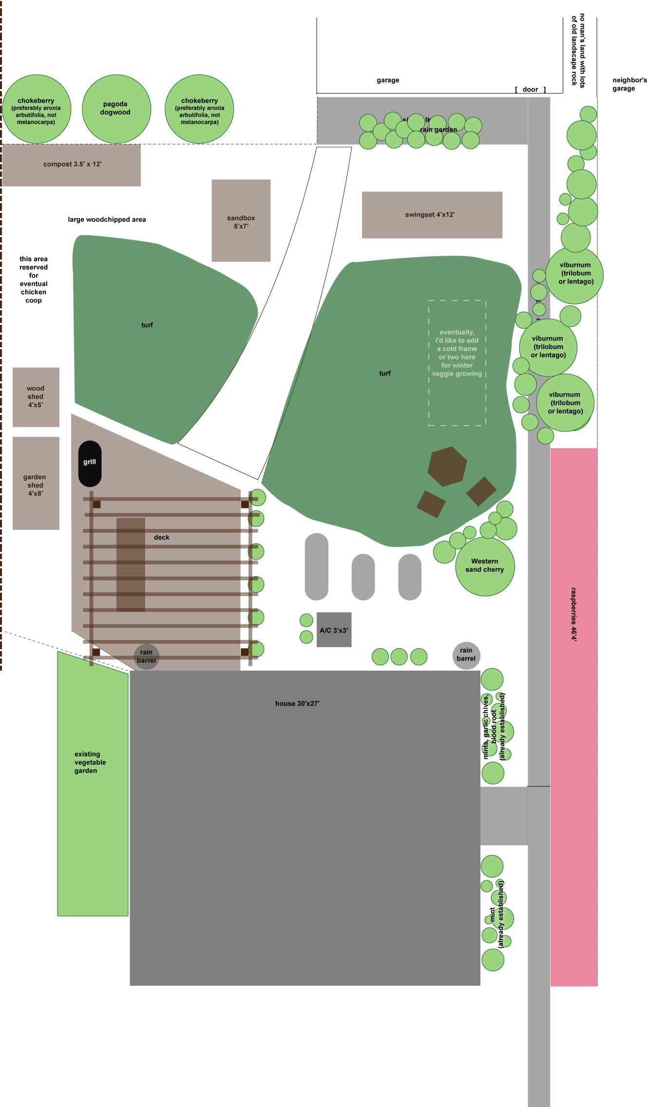 my back yard landscape plan the new home economics