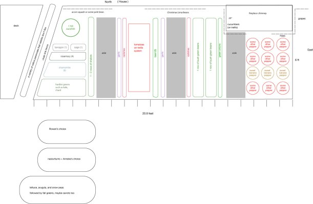 Sample garden layout for 6 foot x 20 foot garden, via New Home Economics blog