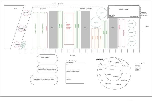Layout of garden // via The New Home Economics